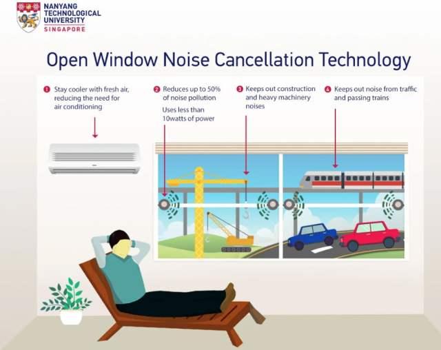 noise cancelling windows